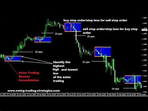 Business plan forex broker